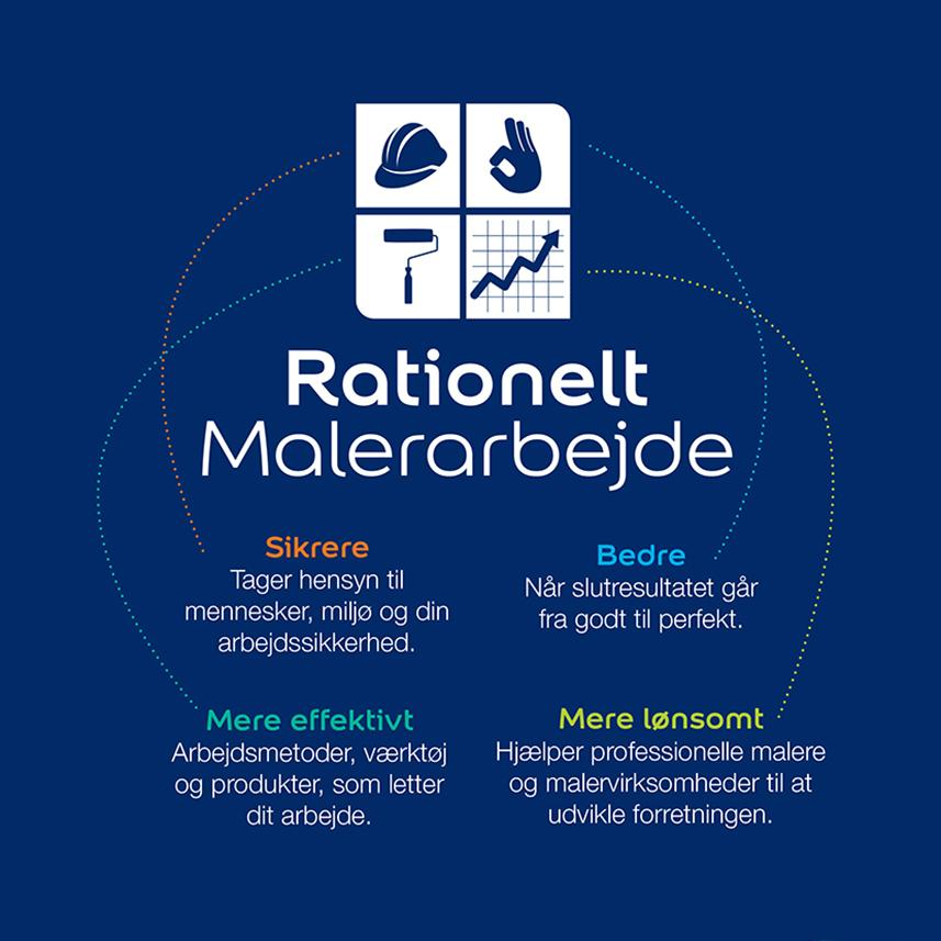 rationellt_maleri_857